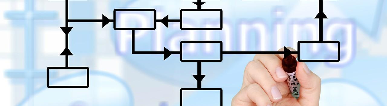 Prozessoptimierung und Changemanagement